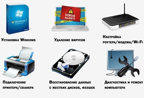 компьютерные услуги Аксай